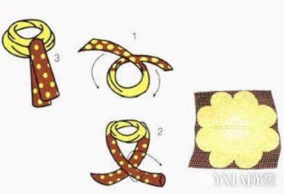 结:利用系领巾的基础围巾结之后,将丝巾向后缠绕,如图步骤.