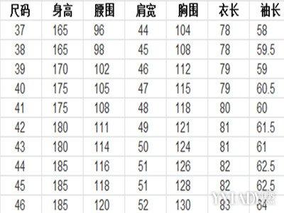 男式衬衫尺码�y�i�(j_不要愁,庆洋小编解你忧,庆洋小标跟大家分享男士衬衫尺码表.