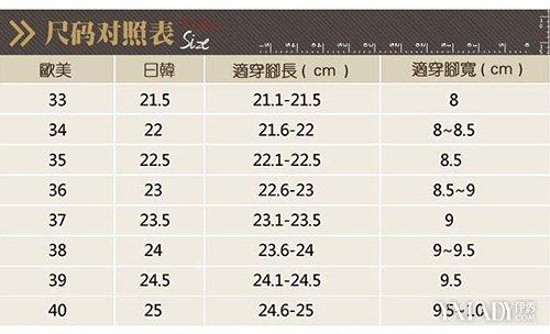 【图】详细鞋子尺码对照表参照 及其尺码挑选