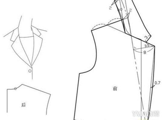 【图】女西装裁剪图片大全 盘点如何裁剪出时尚女西装