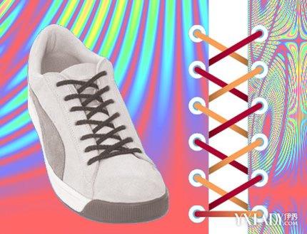 这个星星鞋带系法大全,相信大家已经看的非常明白啦.图片