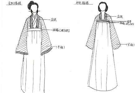 古装衣服自制图解 教你如何做汉服图片