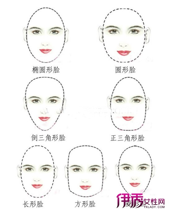 标准脸型图片 发型与脸型搭配
