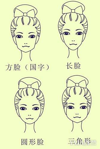 【组图】脸型有哪几种 女生发型设计与脸型搭配图片