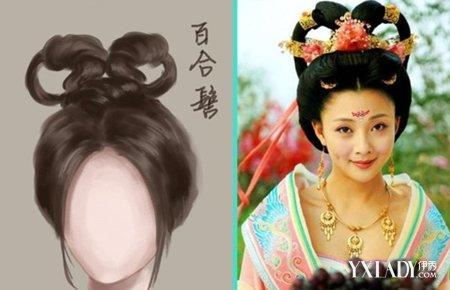 【图】中国发型从古至今变化 盘点从古至今的女性发型图片