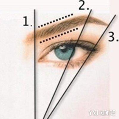 圆脸眉毛的画法图解 5个小诀窍帮你画出美眉形