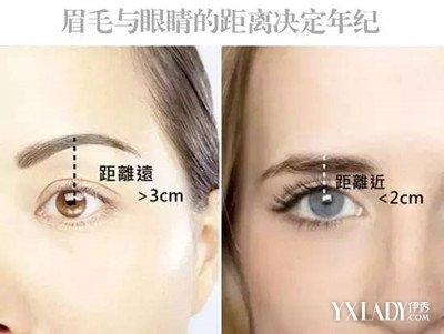 【图】眉毛和眼睛距离远的含义 4步骤拉近眉毛与眼睛的距离