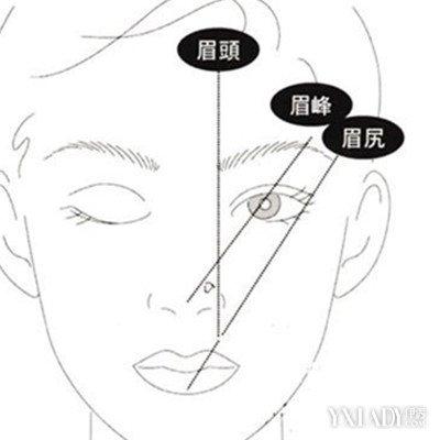 【图】眉毛一边高一边低怎么办 简单妙招瞬间让你变女神