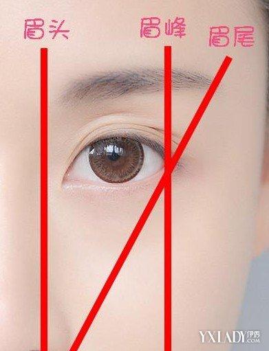 粗眉毛怎么修介绍 8大步骤教你画出漂亮眉毛