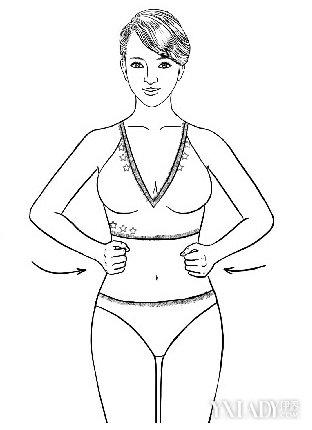 【圖】帶脈減肥手法圖 敲敲帶脈助你減肥