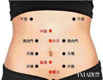 减小腹穴位_中医减肥按压3个穴位除便秘减肚子