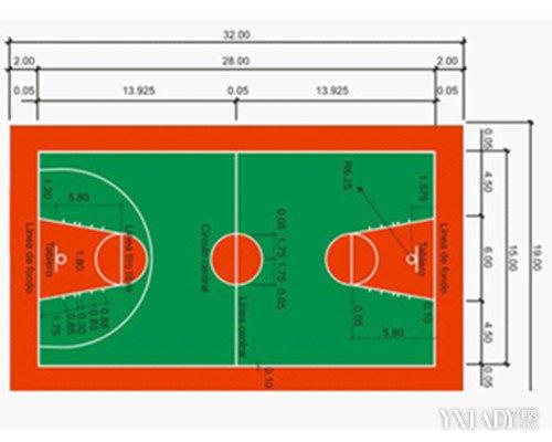 【图】深海篮球场图纸你知道打了久的包刺绣尺寸标准图片