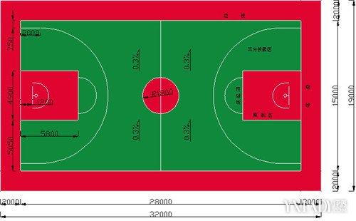 【图】最新篮球场地标准尺寸图 国际篮球规则