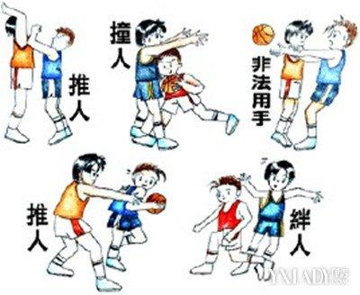 【图】篮球规则图解欣赏