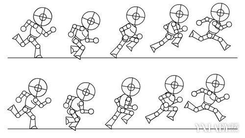 【圖】跑步動作動畫分解圖 你正確跑步了嗎?圖片