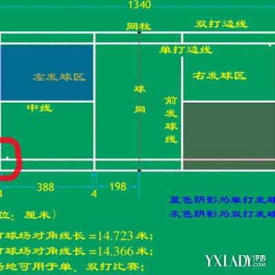 羽毛球比赛规则_羽毛球比赛规则和场地要求有哪些?