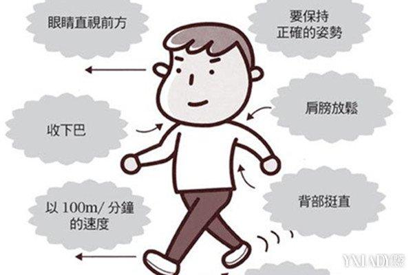 【图】揭晓正确的走路姿势图解 让你轻松拥有苗条身材