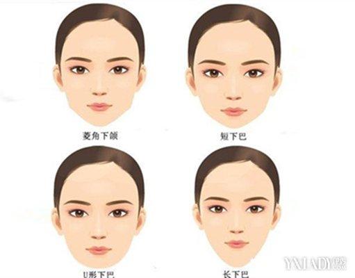 【图】怎么把脸上的肉瘦下来 坚持3个方法让你