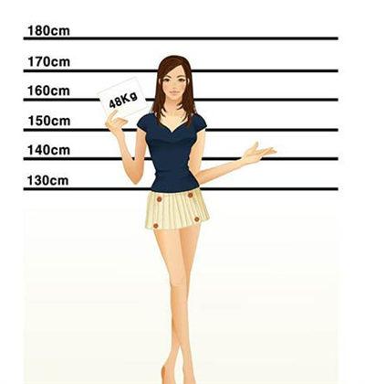 【图】标准男人身高体重介绍女生是计算看女生公式图片
