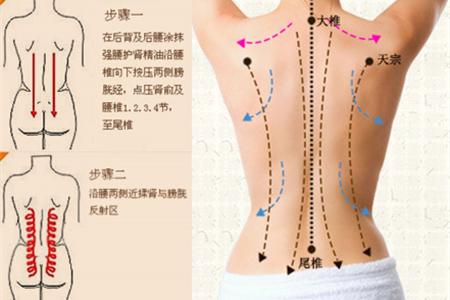 【图】背部按摩手法图解 让你更舒服地享受