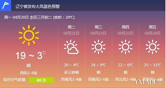 【组图】沈阳天气预报15天 周六温度宜人周日