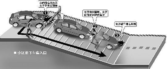 道闸系统,出入地下车库的车辆都配有一个白色的蓝牙
