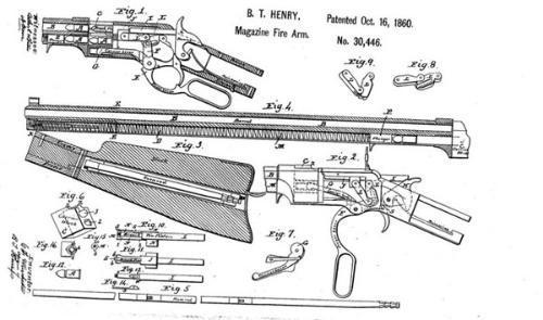 霰弹枪结构_霰弹枪结构图_霰弹