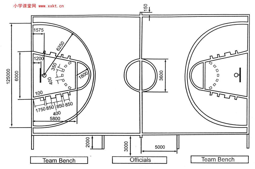 小学生篮球场标准尺寸图