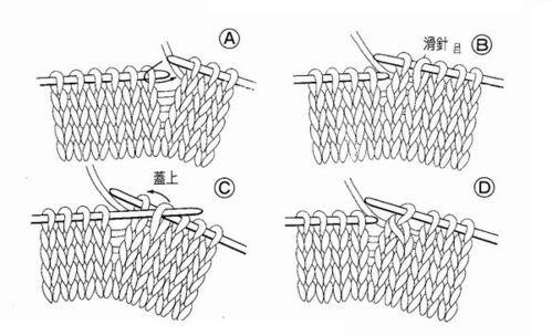 女士围巾的织法图解