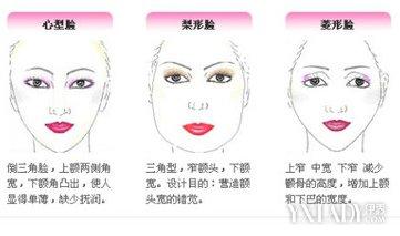 短发造型方法_【图】女生脸型分类图 如何分辨脸型(2)_五官整形_美容-伊秀女性 ...